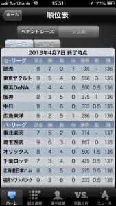プロ野球!Data&Live 1