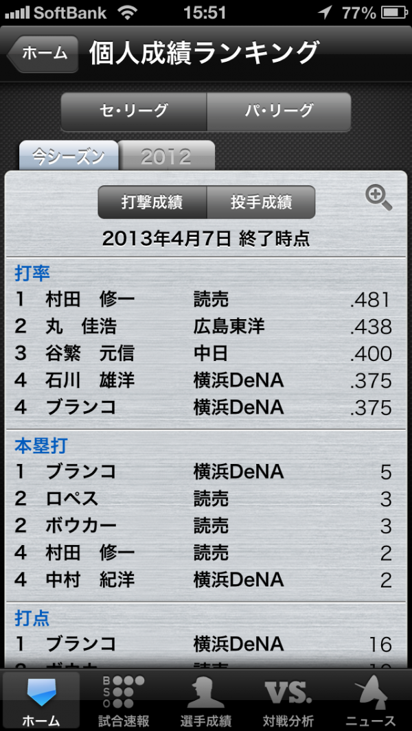 プロ野球!Data&Live 2