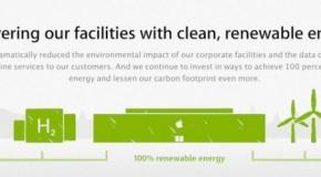 アップル社のデータセンターは100%再生可能エネルギーで稼働