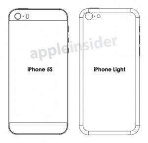 iphone5s 寸法図2