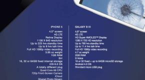 サムスンのiPhone5批判広告にアップルファンが反撃!